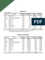 analisis pq