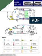 Cartea de salvare_Peugeot 208