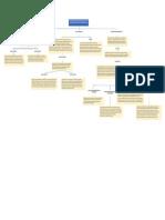 Minería multimedia (Mapa conceptual)_organized