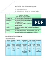 Principles of High Quality Assessment.docx