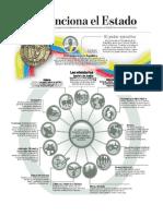 ASI FUNCIONA COLOMBIA