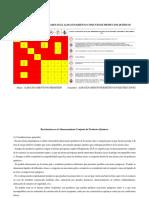 TABLA DE INCOMPATIBILIDADES EN EL ALMACENAMIENTO CONJUNTO DE PRODUCTOS QUÍMICOS