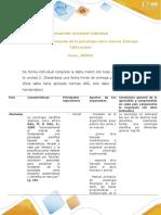 psicologia rusa, america islas britanicas alemana.docx