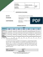 1. INFORME FINANCIERO hacienda RENDICION CUENTAS 2015.doc