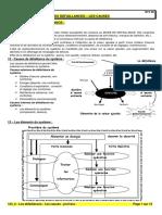123_2_-_Les_defaillances_-_Les_causes_-.pdf