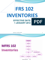 Lecture 1 - MFRS102-Inventory