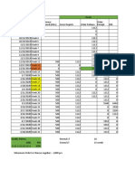 Groupd D - Final case study .xlsx
