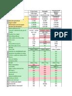 Comparativo entre SUVs para PCD