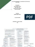 Cómo Elaborar Proyectos- Hugo Cerda Etapas (Tema 2).pdf