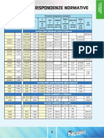 tabelle_corrispondenze_normative.pdf