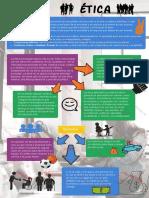 ETICA politecnico grancolombiano virtual