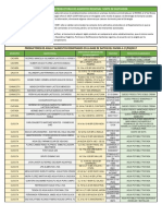 censo_plantas_productoras_de_alimentos_-_norte_de_santander_2017