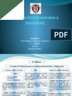 Derecho Civil (Contratos y Garantias) mapa conceptual el contrato