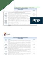 VOCABULARIO-DE-PRINCIPALES-TÉRMINOS-DE-LA-NUEVA-LEY-DE-CONTRATOS.doc