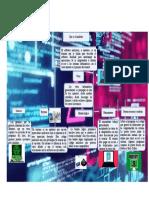 Malware trabajo grafico
