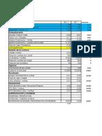 analisis de estados financieros empresas.xlsx