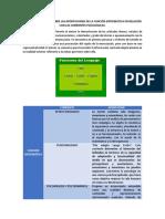función sintomatica_psicología