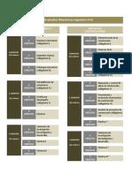 plan_de_estudios_maestria_en_ingeneiria_civil.pdf