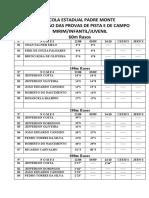 IV - Equipes de Atletismo Da Escola Padre Monte Em 1997