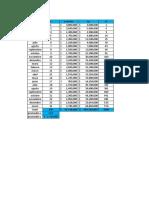 prevision de la demanda punto 2