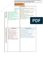 analisisdafo-110525061112-phpapp01