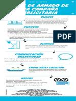 campaña final.pdf