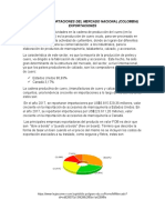 ANALISIS DE IMPORTACIONES DEL MERCADOS