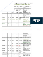 liste-pesticides_homologues_ver.janvier-2018corrigee.pdf