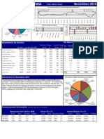 Beaumont Port Arthur Labor Statistics