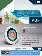 01 01 Sistemas Administrativos de RRHH PH RENIEC USIL.pdf