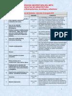 PROGRAMA SEMINARIO ARQUITECTURA Y URBANISMO