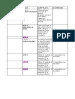 Planificación EES N 3 1er año.doc