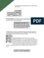 divisiones del teclado.docx