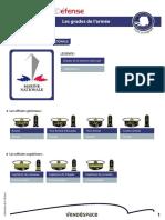 Grados de las FFAA Francesas.pdf