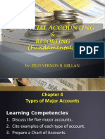 CHAPTER-4_TYPES-OF-MAJOR-ACCOUNTS.pptx