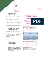 RESUMO PROCESSO DO TRABALHO.docx