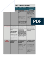 Hybrid Online Comparison Chart2