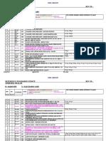 List Standards list R28 - 28.11.2004