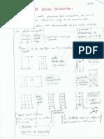 Progetto e Riabilitazione I - Appunti Di Luca