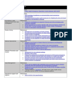 COVID-19 SRP Country Guidance Master Reference List