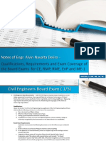 Qualification, Requirements and Coverage of Exams for CE, RMP, RME, EnP and ME