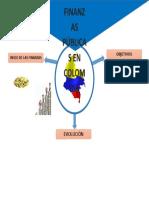 finanzas infografia.docx