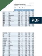 Contributi statali per la sanificazione