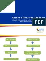 presentacion_acceso_recurso_genetico.pdf