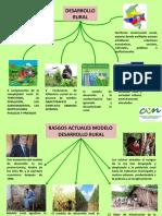 Infograma-Desarrollo Rural_Joaquín E.