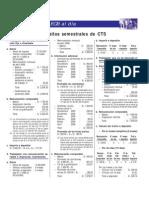 calculo de cts