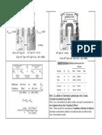 ComparaionPilesElectrolyse.pdf
