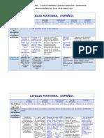 1eros Planes de Aprendizaje Abril.
