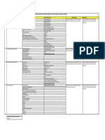 Lista Incompatibilidade Materias Primas Compósitos revisão Nov 2010 WM.pdf