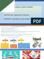 infografia legislacion tributaria